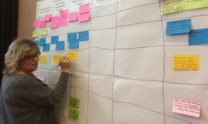 Woman adding post-it notes to chart